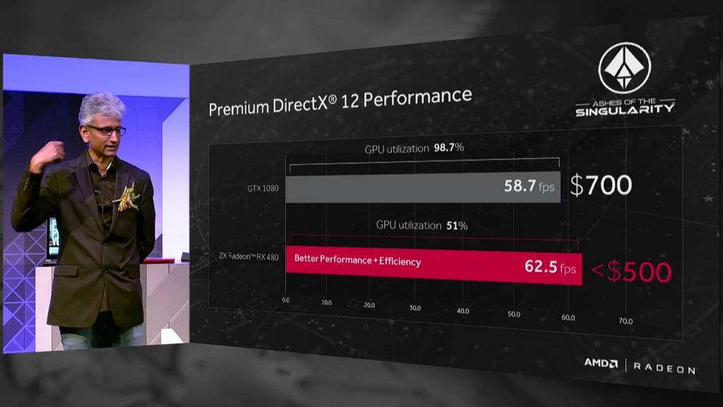 AMD показала свою новую видеокарту - Radeon RX480