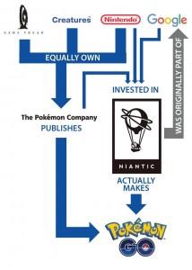 Акции Nintendo снова рухнули