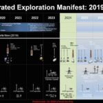 В сеть утекли планы NASA на лунную базу