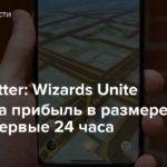 Harry Potter: Wizards Unite принесла прибыль в размере $300 000 за первые 24 часа