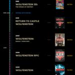 Инфографика: История серии Wolfenstein