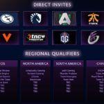 Определились команды, участвующие в закрытых отборочных на The International 2019