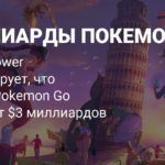 Pokemon Go заработала 2,65 миллиарда долларов за три года