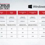 Технический тест Gears 5 на PC стартует 19 июля — требования к железу