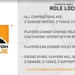 Утечка: В Overwatch League введут ограничение классов 2-2-2