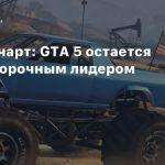 EMEAA-чарт: GTA 5 остается безоговорочным лидером