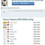Рубеж частоты оперативной памяти в 5.9ГГц побит с помощью HyperX Predator DDR4