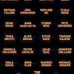 Джеймс Ганн раскрыл весь актерский состав фильма «Отряд самоубийц»