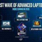 Intel на IFA 2019
