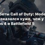 Неткод беты Call of Duty: Modern Warfare оказался хуже, чем у Black Ops 4 и Battlefield 5