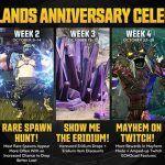 Borderlands 3 – Увеличенный дроп и опыт на безумной Twitch-неделе