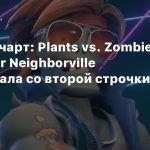EMEAA-чарт: Plants vs. Zombies: Battle for Neighborville стартовала со второй строчки