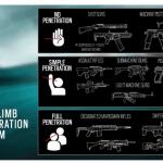 Rainbow Six Siege – Разработчики добавят пулям проникающий урон