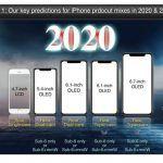 Аналитик: В 2021 году Apple выпустит iPhone без Lightning-разъема и безрамочный SE 2 Plus