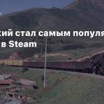 Китайский стал самым популярным языком в Steam