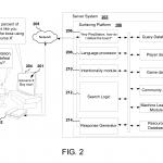 Микротранзакций не желаете? Sony зарегистрировала новый патент, призванный помочь пользователям с прохождением игр