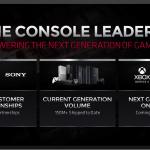 AMD раскрыла информацию о суммарных продажах PlayStation 4 и Xbox One