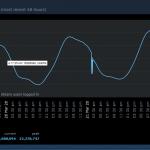 Лучший способ пережить карантин: пиковое число игроков в Steam достигло нового рекорда