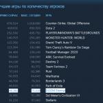 Народная игра: DOOM Eternal установила рекорд в Steam