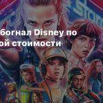 Netflix обогнала Disney по рыночной стоимости