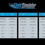 Системные требования Microsoft Flight Simulator