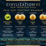 Анонс New Frontier Pass — сезонного абонемента для Civilization VI с новыми нациями, лидерами и режимами