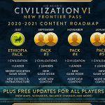 Civilization 6 получит еще восемь цивилизаций и шесть режимов