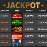 Виртуальное казино на деньги PointLoto с коллекцией прибыльных игровых автоматов
