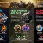 Сезонные награды, сюжет с Братством Стали и обновление геймплея — план поддержки Fallout 76 на 2020 год