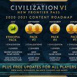 Вышел первый пак контента Civilization 6 из нового набора — Майа и Колумбия