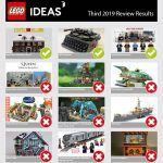 LEGO выпустит набор с домом Кевина из «Один дома»