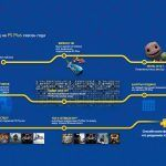 Три игры вместо двух: Лара Крофт всем желающим — Sony порадовала подписчиков PS Plus приятным сюрпризом