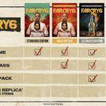 Лучше не звоните Антону — официальный анонс Far Cry 6