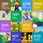 Инсайдер: Праздник переносится — ремастеры трехмерных Super Mario для Nintendo Switch отложены