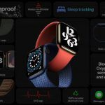 Измерение уровня кислорода в крови и проверка на COVID-19: Apple представила умные часы Apple Watch Series 6 и Apple Watch SE