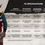 4K и трассировка лучей: Новый трейлер Call of Duty: Black Ops Cold War посвятили ПК-версии, появились системные требования
