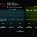 Обновленные системные требования Watch Dogs: Legion