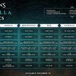 Системные требования, новый трейлер и геймплей Assassin's Creed Valhalla