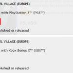 Слух: Игры Capcom для PlayStation 5 и Xbox Series X подорожают — первой станет Resident Evil: Village