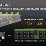 Samsung разработала модуль памяти DDR5 объёмом 512 ГБ